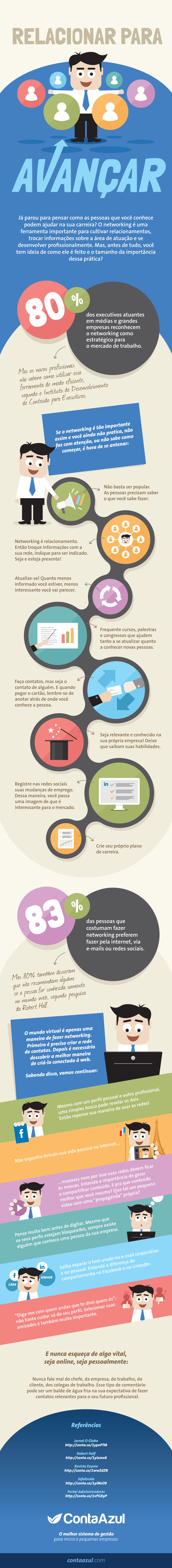 Infográfico Networking